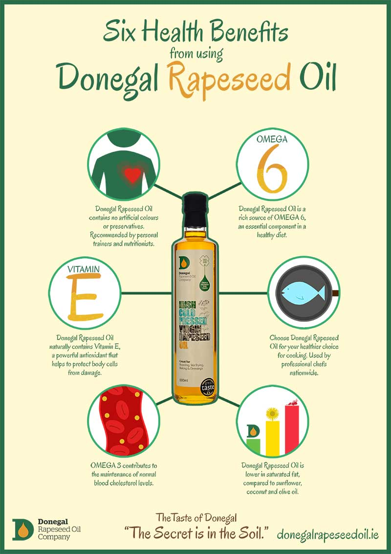 health benefits from using donegal rapeseed oil donegal. Black Bedroom Furniture Sets. Home Design Ideas